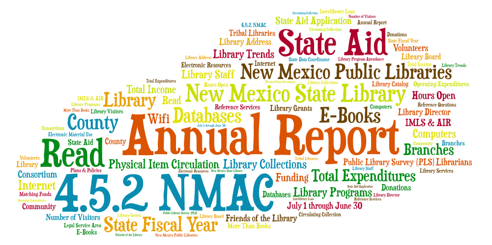 Annual Report Word Cloud